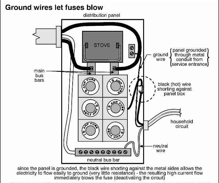 Wiring Diagram For 3 Way Switch  Ground Wires Let Blow