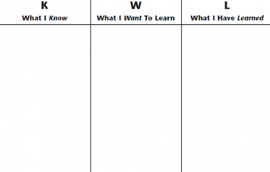 Does Phenomena-Led Teaching and Learning Fit the Old K-W-L Chart?
