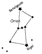 .: How to find the Winter Hexagon