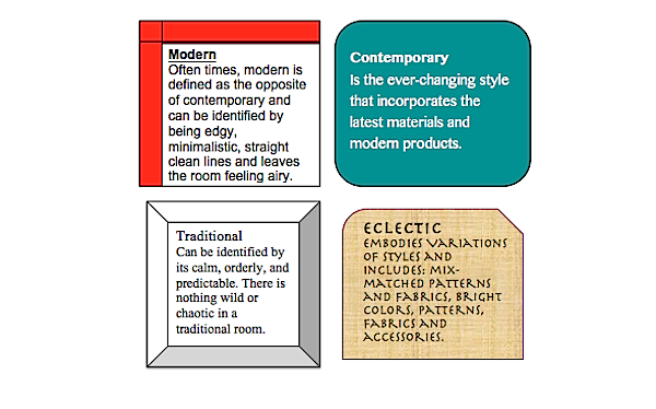 Interior Design Definitions Styles | www.indiepedia.org