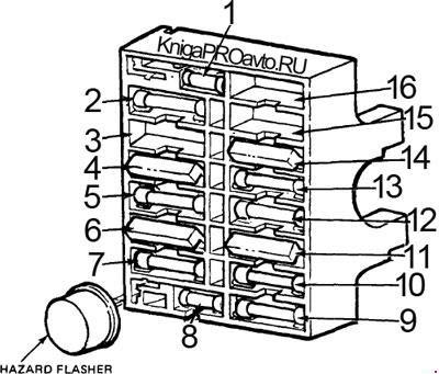 70 79 Lincoln Continental Fuse Box Diagram