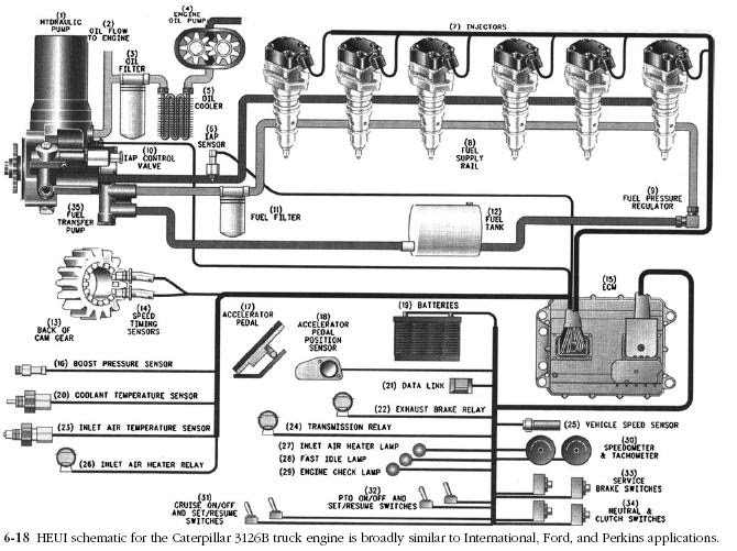 27 Caterpillar 3126 Fuel System Diagram