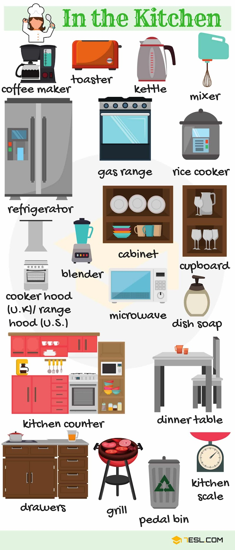 Trends For Kitchen Equipment Names In English images