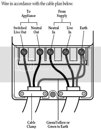 Dual Immersion Bath Sink Immersion Switch Wiring Diagram