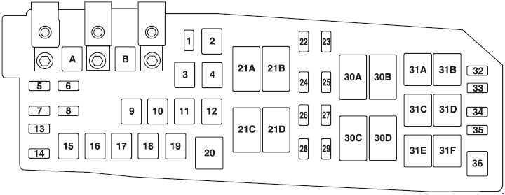 97 Ford E 150 Fuse Panel Diagram Gota Wiring Diagram