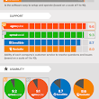 The Top 4 Rated Social Media Management Tools Of 2015 [Infographic]