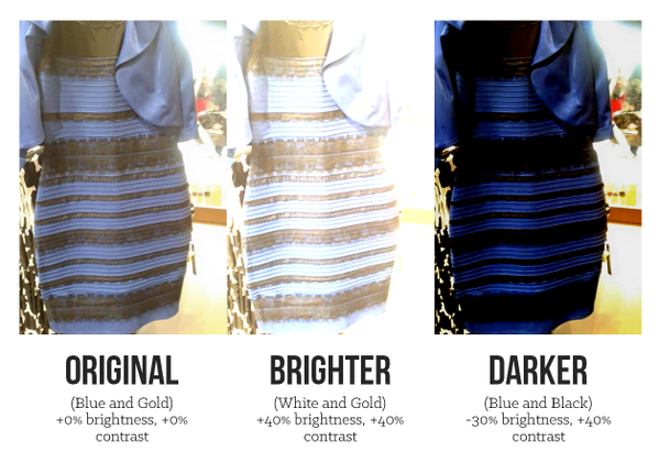 What Color Is The Dress? The Debate That Broke The Internet | KUOW ...
