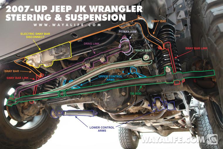 Jk Parts Labeled Jeep Wrangler Forum