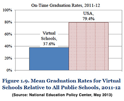 On-time graduation rates-NEPC.jpg