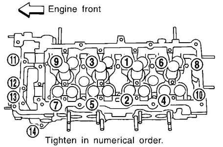 P0744 Nissan Altima ~ Perfect Nissan