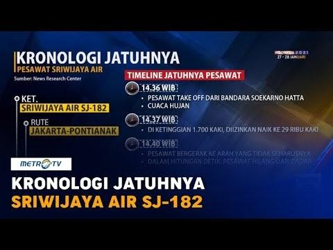 Kabar duka Pesawat rute Jakarta-Pontianak jatuh meledak (Update : Info lengkap ada Video)