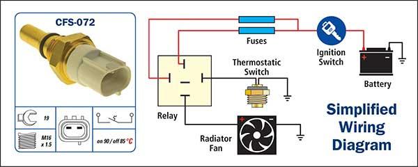 Ac Fan Switch Wiring Diagram - Wiring Diagram Networks
