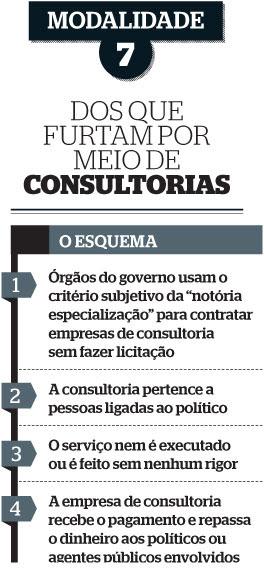 tabela consultorias (Foto: reprodução)