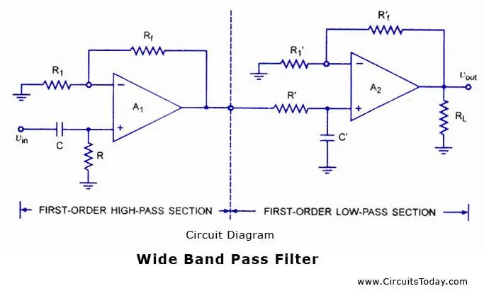 wide band pass filter