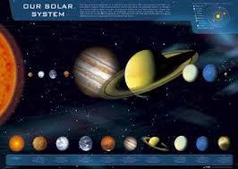 Asal Usul Sistem Tata Surya Akhirnya Terungkap !