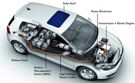 How An Electric Car Works | EV Meme