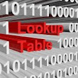 VLOOKUP versus INDEX MATCH! Which is Better?