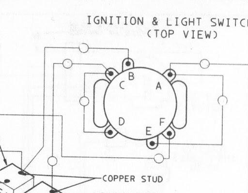 29 Harley Davidson Ignition Switch Wiring Diagram