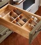Kitchen Drawer Organization Ideas | Shelterness