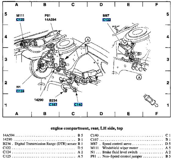 2000 Ford Taurus Transmission Diagram Diagram Base Website Transmission Diagram Venndiagramtemplate Tommimusic It