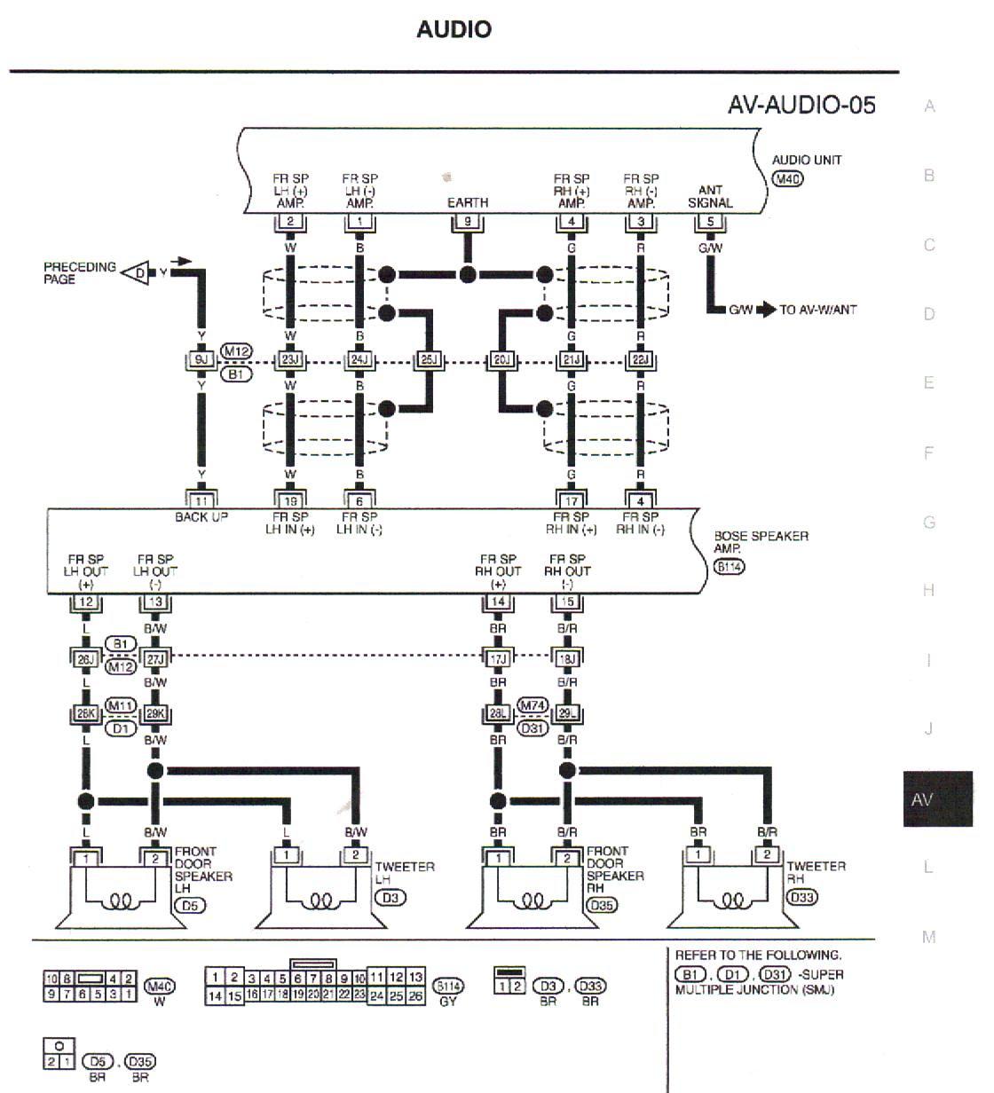 Diagram 2008 Infiniti G37 Wiring Diagram Full Version Hd Quality Wiring Diagram Speculativegrammarian Euganeacup It