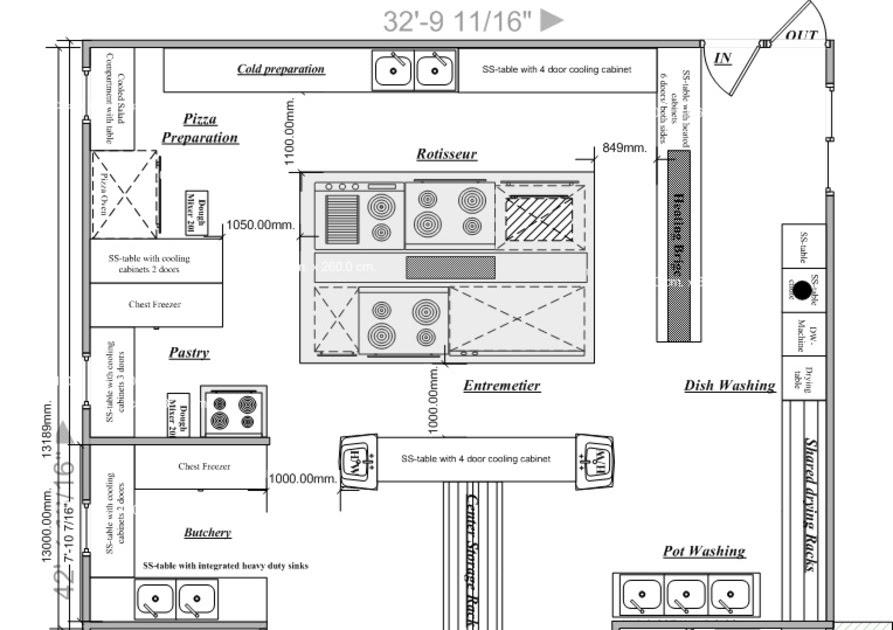 Kitchen Layout Templates Free: Restaurant Kitchen Layout Templates