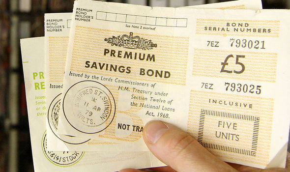 Premium Bonds to stop being sold at Post Office counters   Personal Finance   Finance   Express ...