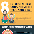 8 Entrepreneurial Mindset Skills For Kids - Infographic