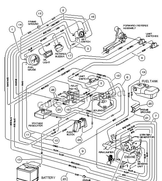 Diagram 1997 Club Car 48v Wiring Diagram Full Version Hd