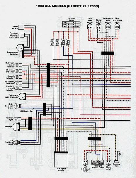 Wiring Diagram Pdf Juli 2017