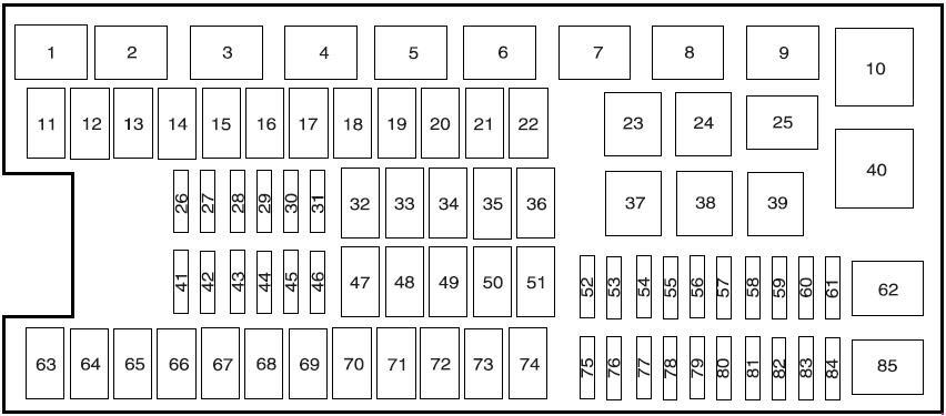 Lincoln Mkz 2007 Fuse Diagram