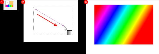 Come usare rapidamente un gradiente in una selezione