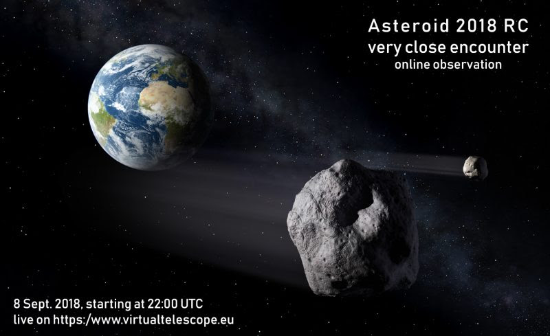 Image result for asteroid 2018 rc