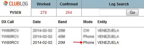 SSTV QSOs Are Counted as Phone QSOs for DXCC Credit - Google Groups