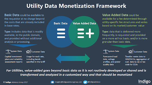 Monetizing Utility Data: The 'Utility Data as a Service' Opportunity