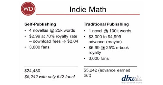 Traditional or self publishing? Numbers Point The Way.