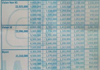 Harga Diatas OTR Pekanbaru Gan Hi Bro Minat Kredit Silahkan