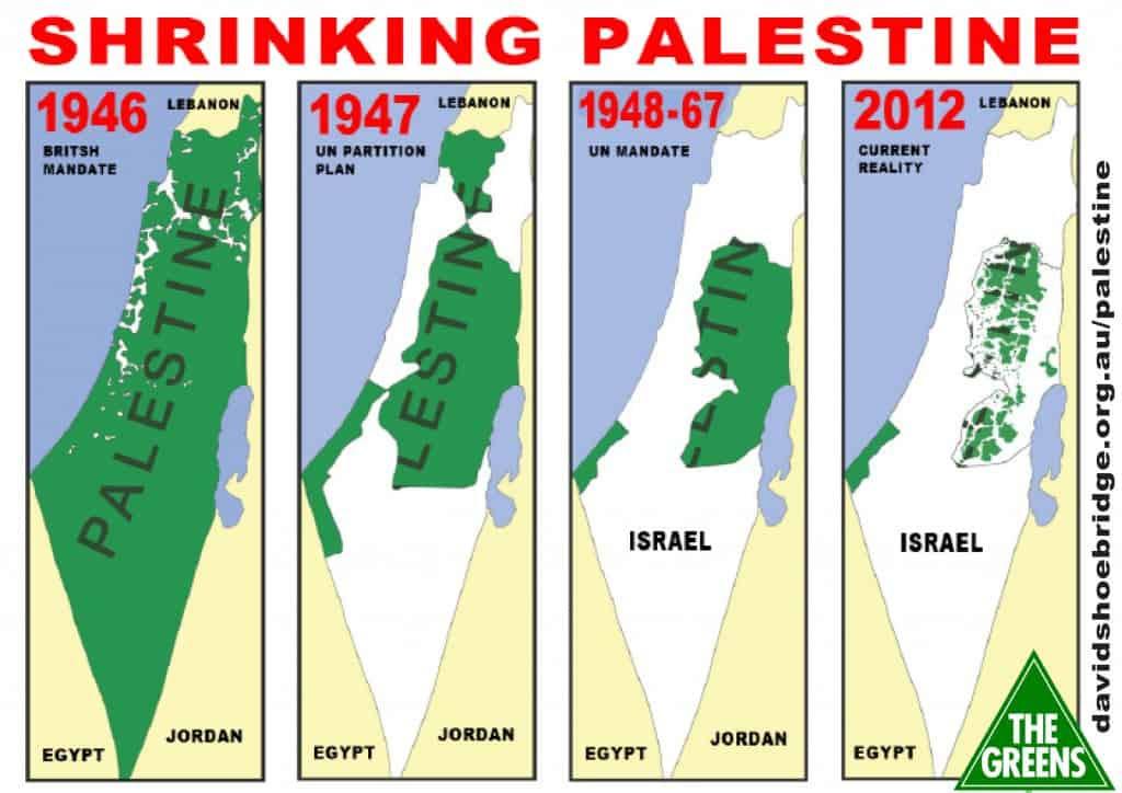 http://www.peaceandjustice.org/wp-content/uploads/2013/08/Shrinking-Palestine-1024x724-11.jpg