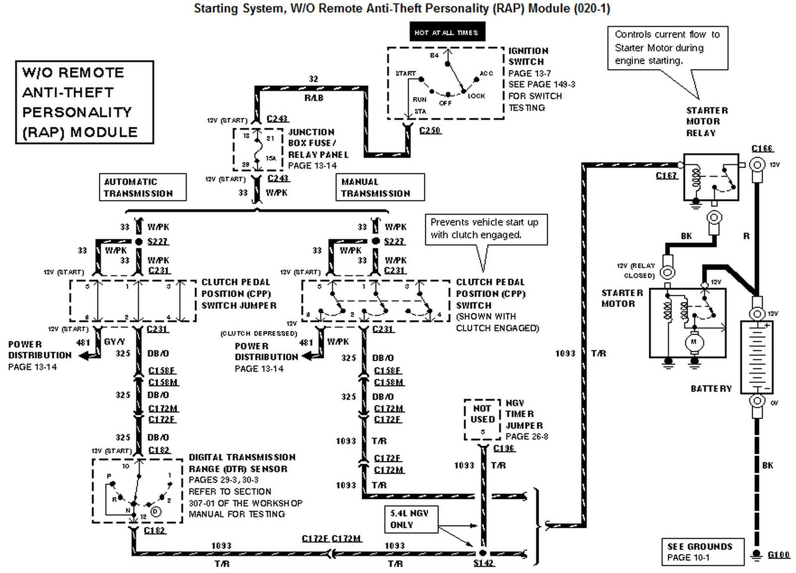 00 F150 Ignition Switch Wiring Diagram