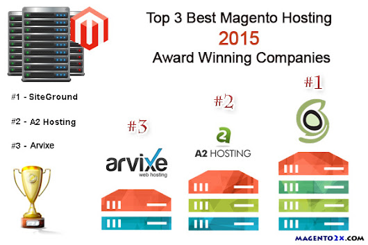 Top 3 Best Magento Hosting 2015 Award Winning Companies | Magento2X