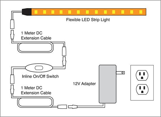 Led Strip Light Wiring Diagram Manual Guide