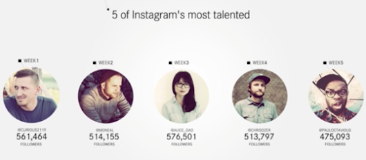 Instagram ROI: What Your Brand Can Expect from Working with Influencers