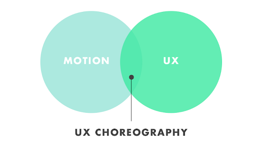 The Principles of UX Choreography