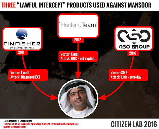 The Million Dollar Dissident: NSO Group's iPhone Zero-Days used against a UAE Human Rights Defender - The Citizen Lab