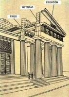 Dibujo en el que se señalan el Frontón, las Metopas y el Friso del templo
