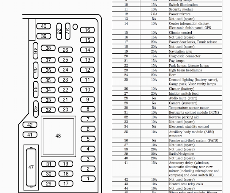 2013 Mustang Fuse Box Diagram