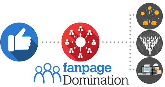 [GET] Fan Page Domination By Anthony Morrison - Free Download - Best Cracked SEO Tools & Online Marketing Courses