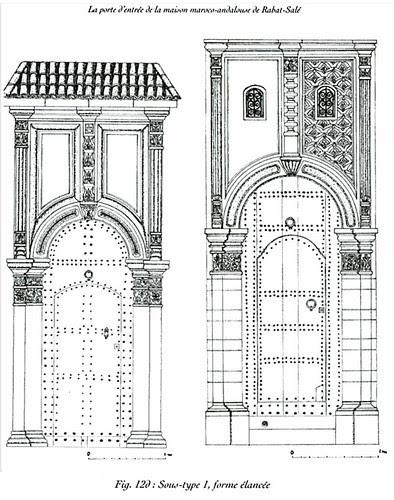 puertas_rabat