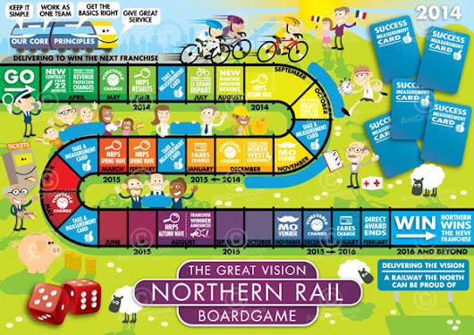 Boardgame created for Northern Rail – Rambutan