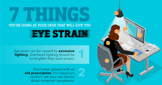 Infographic: 7 Things You're Doing at Your Desk That Give You Eye Strain